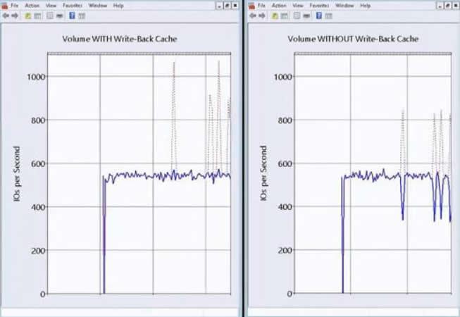 盘点Windows Server 2012 R2十大特征亮点